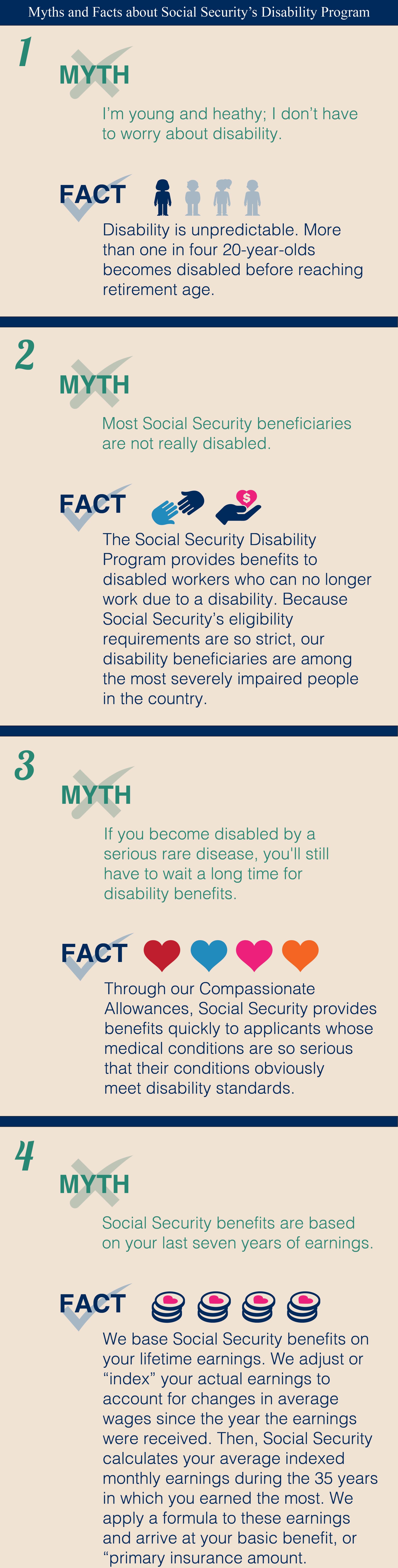 Social Security Matters