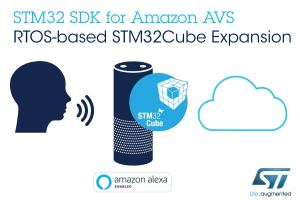 X-CUBE-SDK on STM32