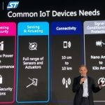 ST Helps Alibaba Unlock IoT Riches in China