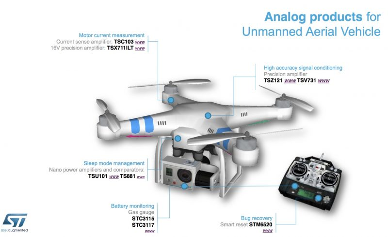 Analog Drone Products