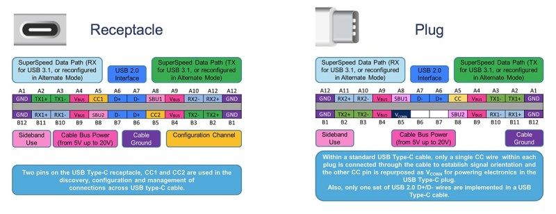 USB-C Connector