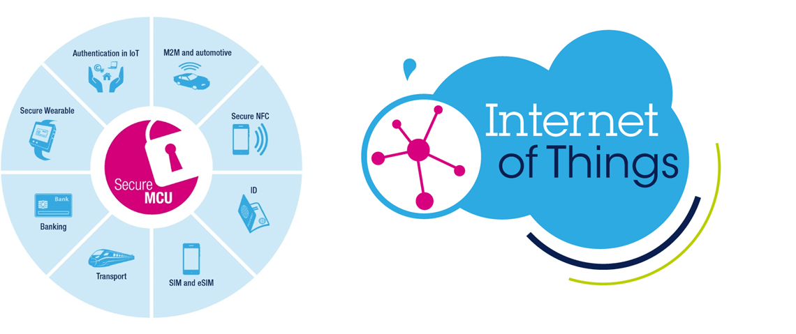 Security and the IoT
