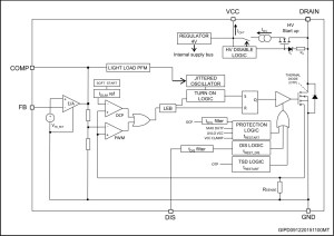 Block Diagram of the VIPer01