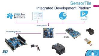 SensorTile
