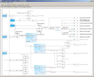 GUI for the clock tree in STM32CubeMX