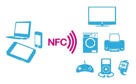 FC (Near Field Communication) technology is at the heart of an expanding spectrum of easy-to-use, contactless applications