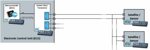 PSI5 Bus Topology: Parallel Bus