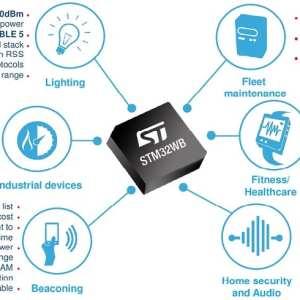 STM32WB