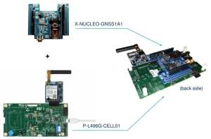 A stack consisting of the P-L496G-CELL01 Discovery Pack, the Quectel UG96, and the X-NUCLEO-GNSS1A1
