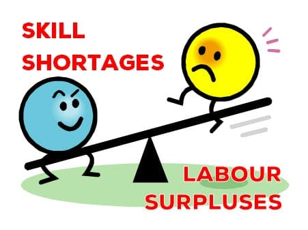 How to Survive Shortages and Surpluses in the Canadian Job Market