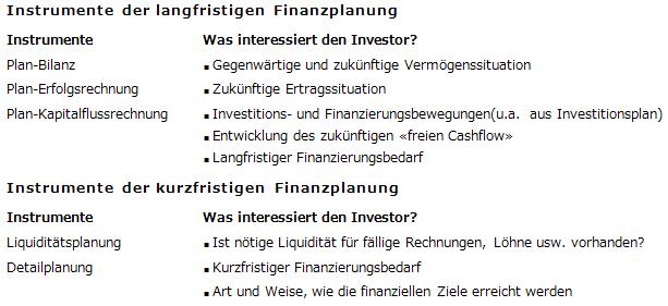zudem finden sie unter downloads eine muster fianzplanung sie knnen ihre finanzplanung direkt in - Finanzplan Beispiel