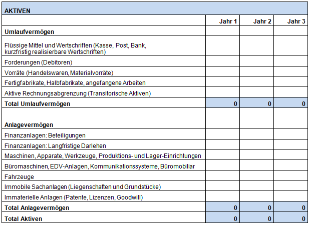 Bilanzanalyse Mit Excel Excel Inside Solutions