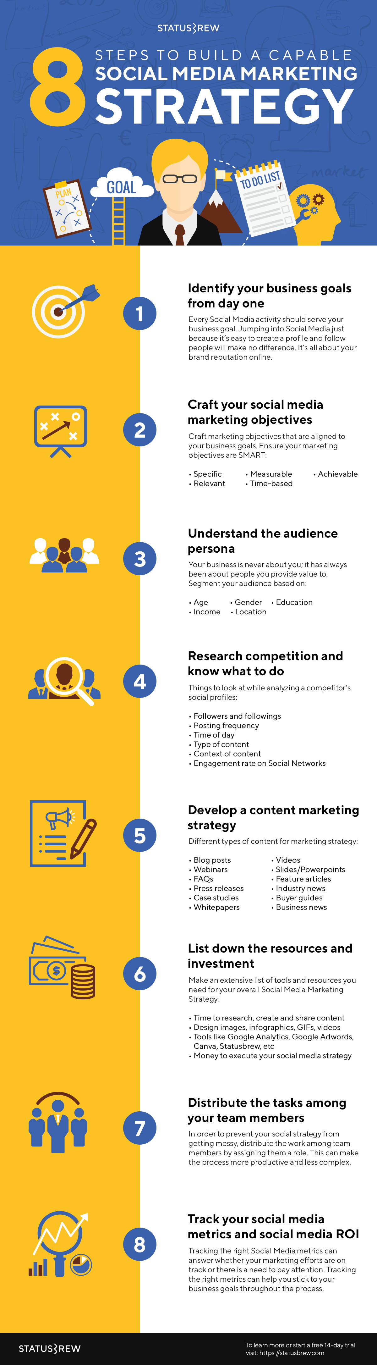 Steps To Build Effective Social Media Marketing Strategy