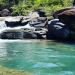 National Parks and Waterfalls to Visit in Karwar
