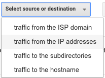 traffic from ip addresses