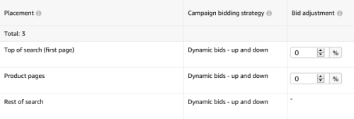 how to adjust amazon bids PPc