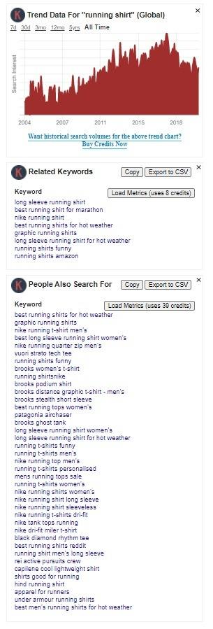 keywords everywhere keyword tool