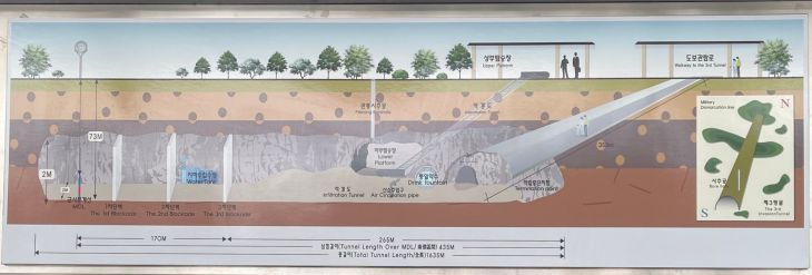 """Map of North Korean """"Infiltration Tunnels"""""""