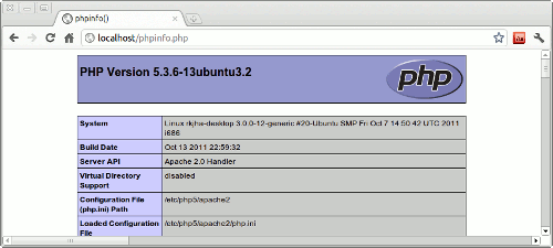 tests php sur Ubuntu