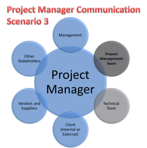 Project Manager Communication: Scenario 3