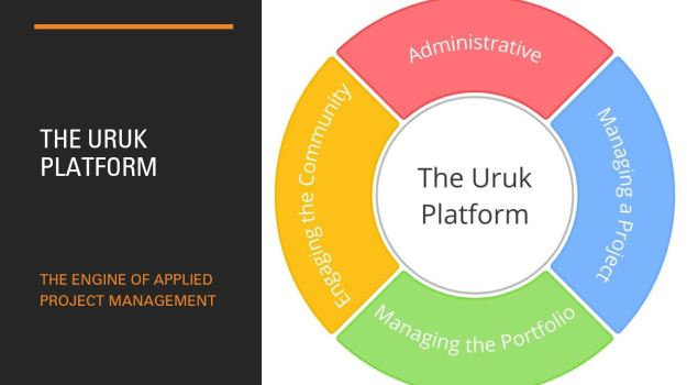 Overview of the Uruk Platform, Four Elements