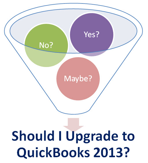 Should I upgrade to QuickBooks 2013?