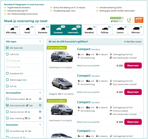 Website continue verbeteren Sunny Cars