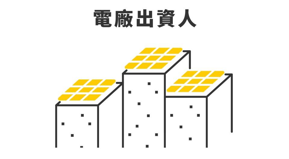我想出資太陽能電廠,但我只有資金,沒有屋頂