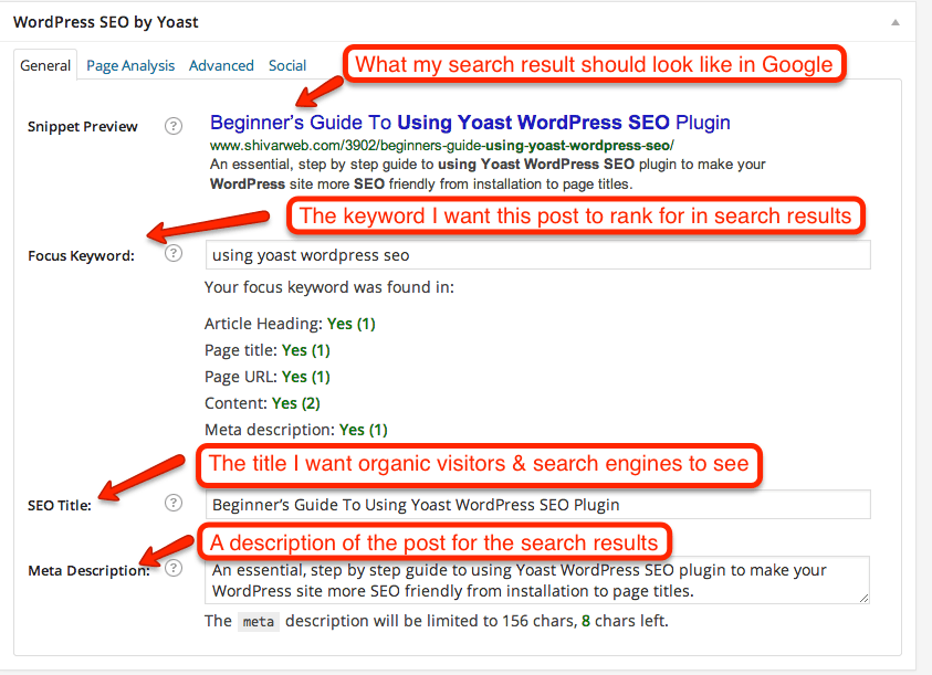 SEO yoast metadata