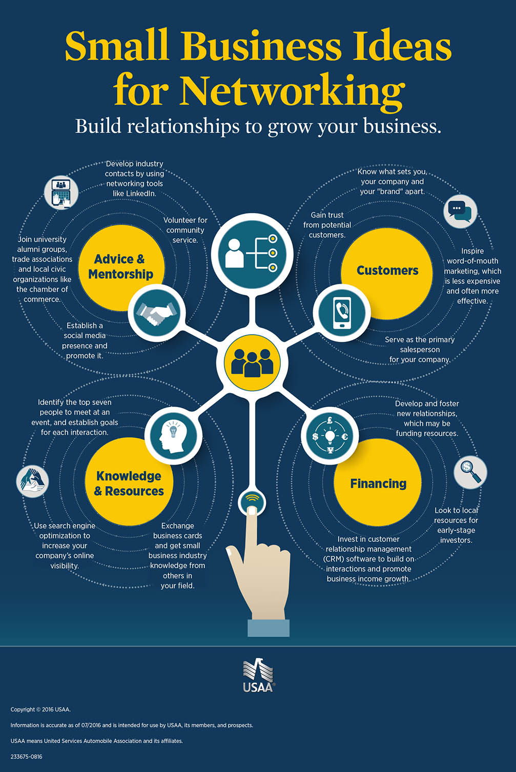 Business Networking Tips Infographic