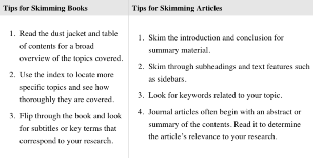 helpful tips for skimming books and articles