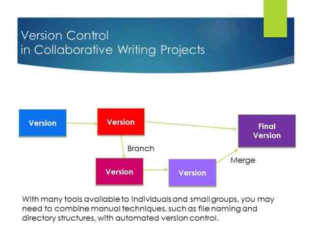 Version Control in collaborative writing projects