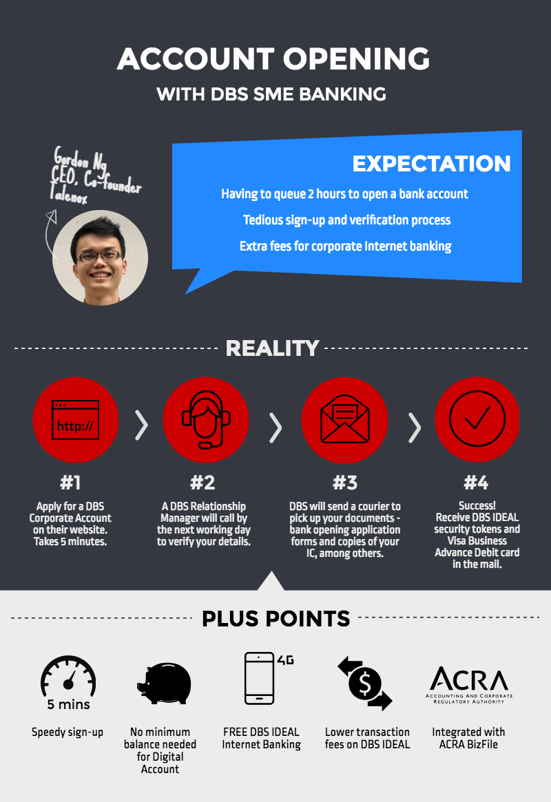 DBS SME account infographic