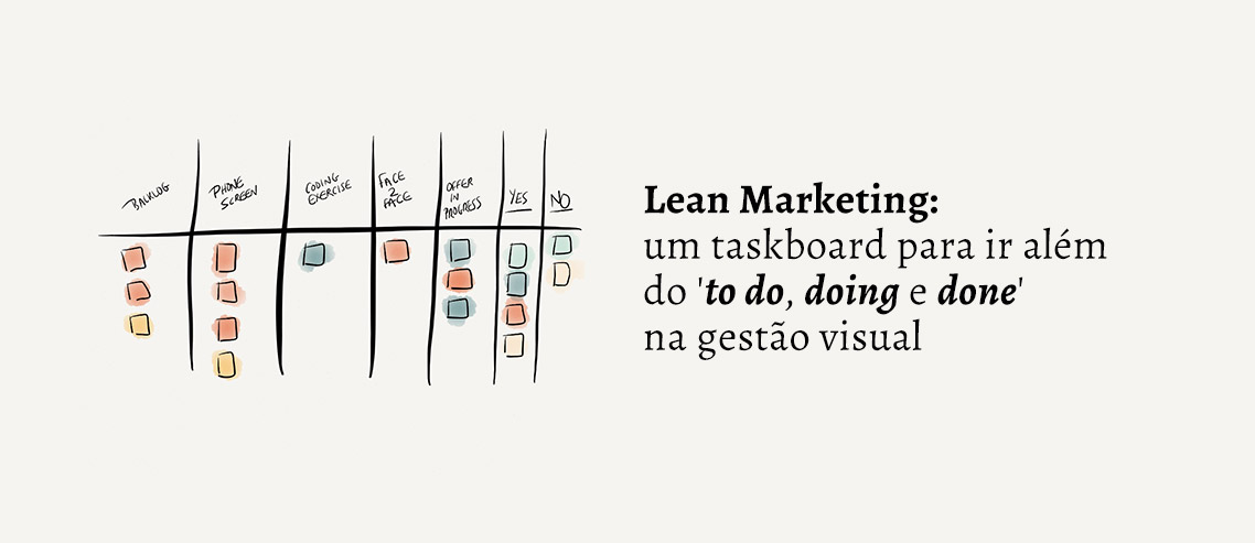 Lean Marketing