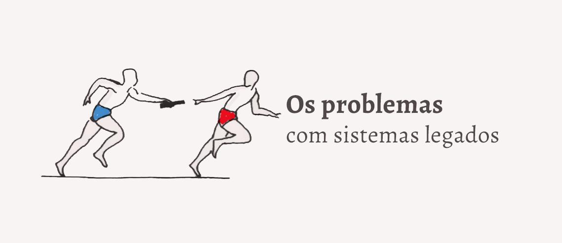 Problemas com sistemas legados