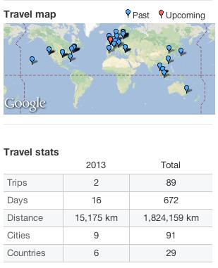 Tanel's Tripit stats April 2013
