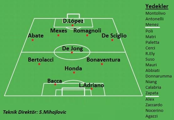 Milan 2015-2016 İdeal 11'i