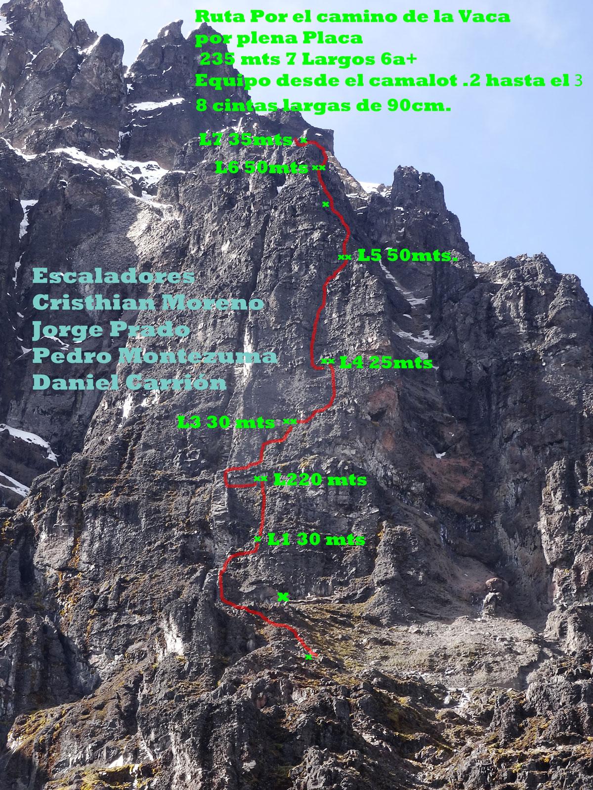 Ruta escalada El Altar