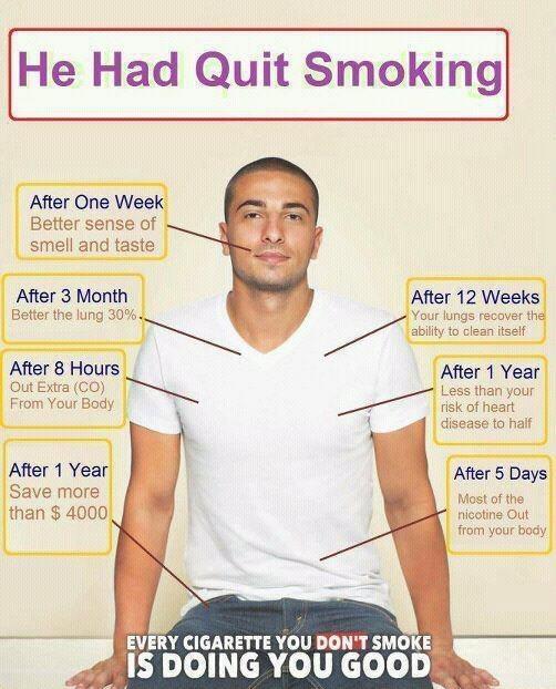 Benefits-of-Quit-Smoking