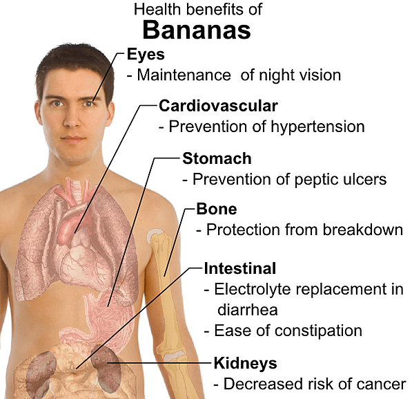 Health-Benefit-of-Banana