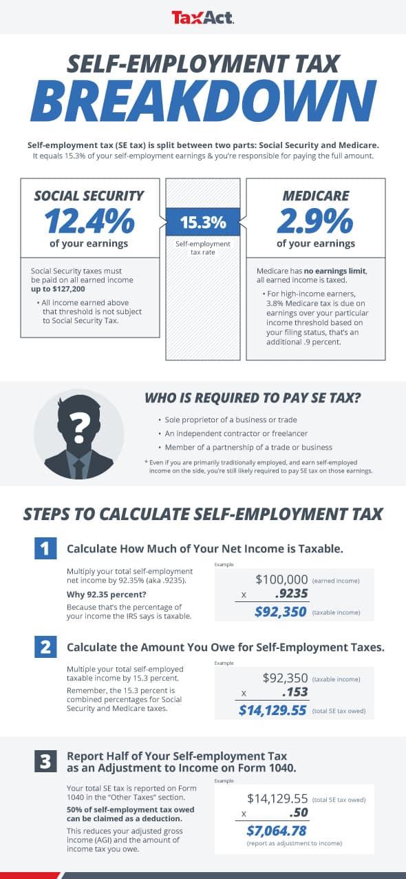Tax Act Freelancer
