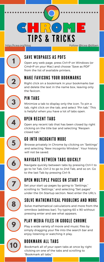 Chrome Tips and Tricks Infographic