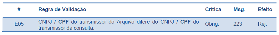 Regra E05