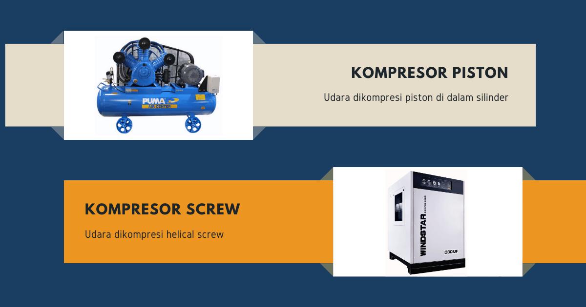 Perbedaan Kompresor Piston & Screw – Perbandingan Lengkap
