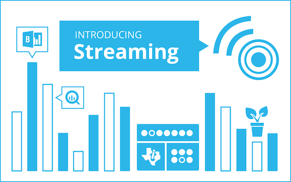 Introducing streaming from Temboo