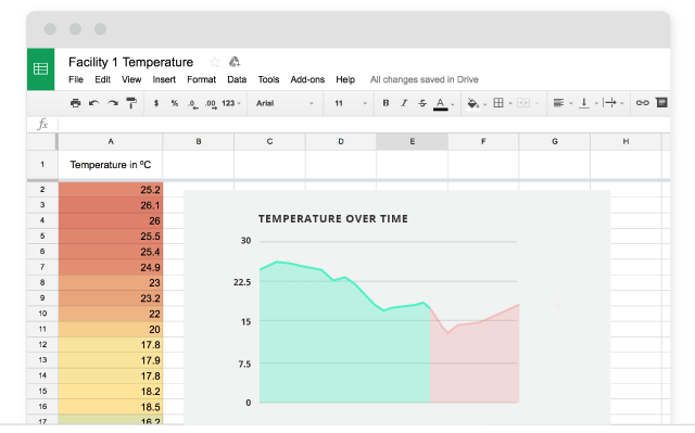 Google Sheets for IoT