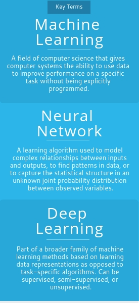 Machine Learning Key Terms