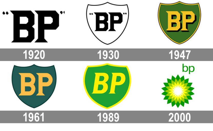 BP's logo over time is shown getting more environmentally appealing, A.K.A. greenwashing.