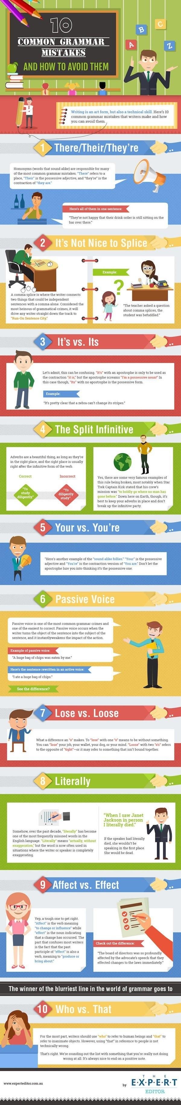 Infographic: 10 Common Grammar Mistakes