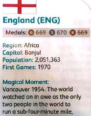 England in Africa